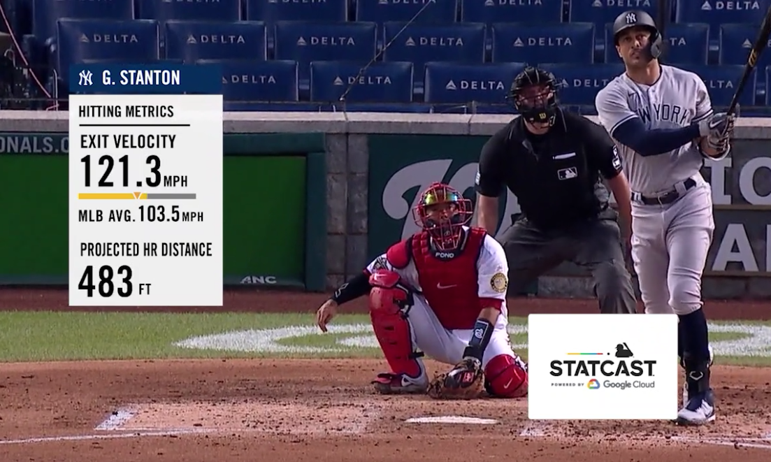 Giancarlo Stanton Probably Already Has the Hardest Hit of the Year… Again