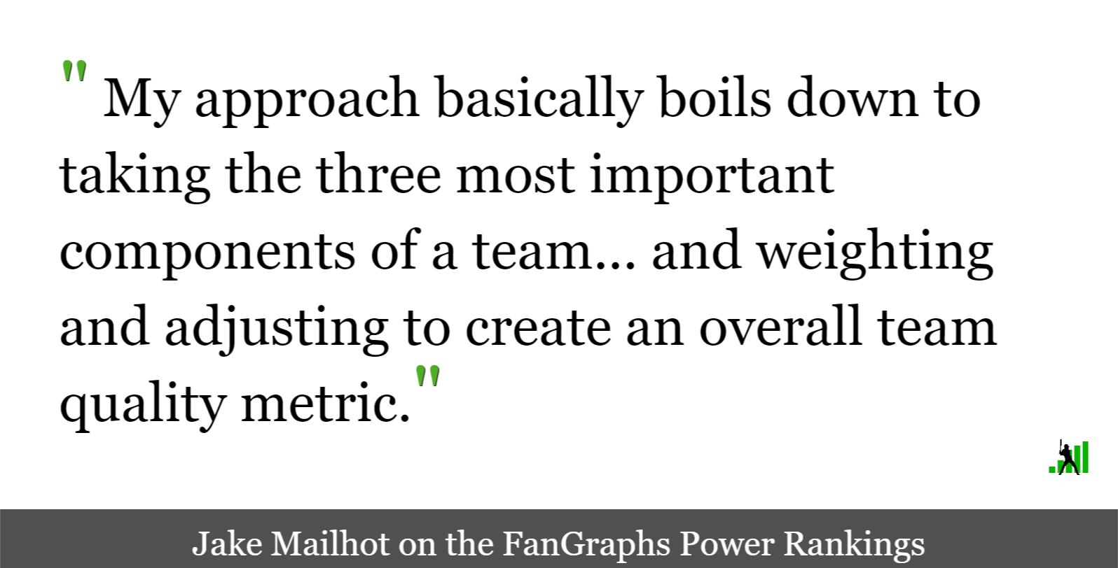 FanGraphs Power Rankings – Week 1