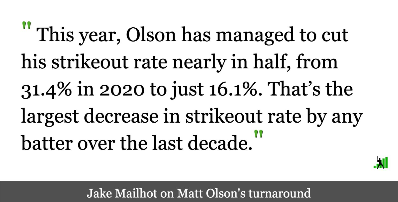 Matt Olson Is Powering the A's Offense